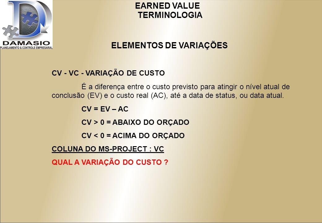 EARNED VALUE CV - VC - VARIAÇÃO DE CUSTO É a diferença entre o custo previsto para atingir o nível atual de conclusão (EV) e o custo real (AC), até a data de status, ou data atual.