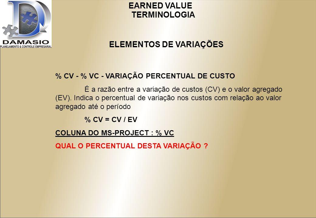 EARNED VALUE % CV - % VC - VARIAÇÃO PERCENTUAL DE CUSTO É a razão entre a variação de custos (CV) e o valor agregado (EV).