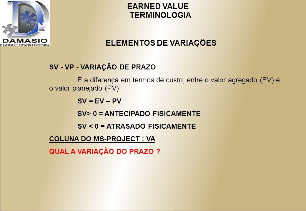 EARNED VALUE SV - VP - VARIAÇÃO DE PRAZO É a diferença em termos de custo, entre o valor agregado (EV) e o valor planejado (PV) SV = EV – PV SV> 0 = ANTECIPADO FISICAMENTE SV < 0 = ATRASADO FISICAMENTE COLUNA DO MS-PROJECT : VA QUAL A VARIAÇÃO DO PRAZO .
