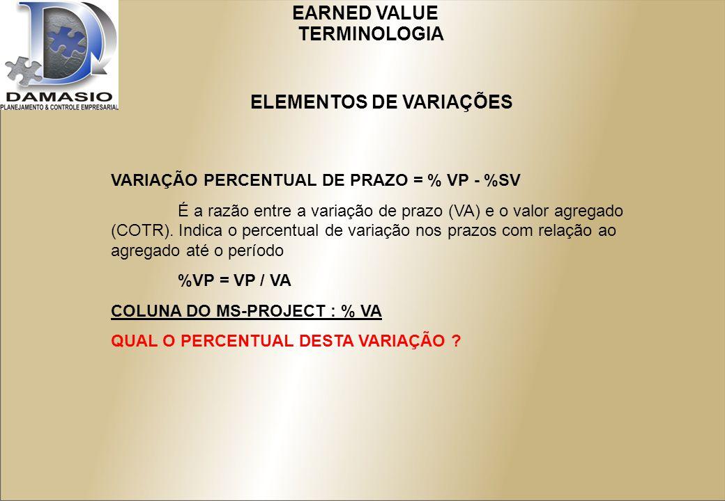 EARNED VALUE VARIAÇÃO PERCENTUAL DE PRAZO = % VP - %SV É a razão entre a variação de prazo (VA) e o valor agregado (COTR).