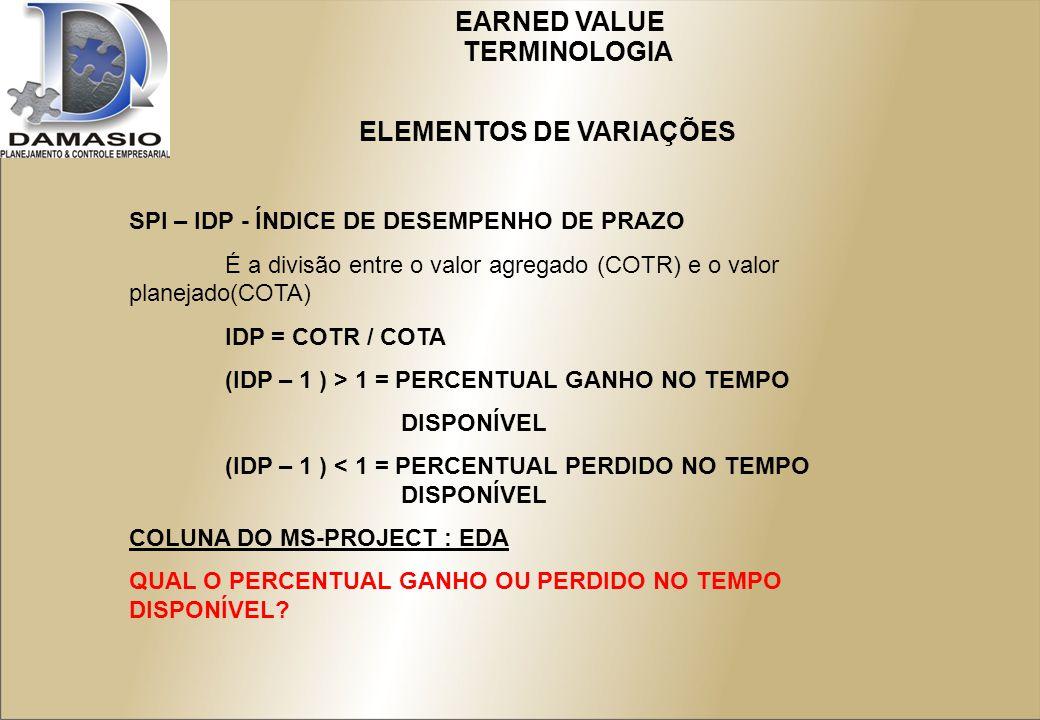 EARNED VALUE TERMINOLOGIA ELEMENTOS DE VARIAÇÕES SPI – IDP - ÍNDICE DE DESEMPENHO DE PRAZO É a divisão entre o valor agregado (COTR) e o valor planejado(COTA) IDP = COTR / COTA (IDP – 1 ) > 1 = PERCENTUAL GANHO NO TEMPO DISPONÍVEL (IDP – 1 ) < 1 = PERCENTUAL PERDIDO NO TEMPO DISPONÍVEL COLUNA DO MS-PROJECT : EDA QUAL O PERCENTUAL GANHO OU PERDIDO NO TEMPO DISPONÍVEL?