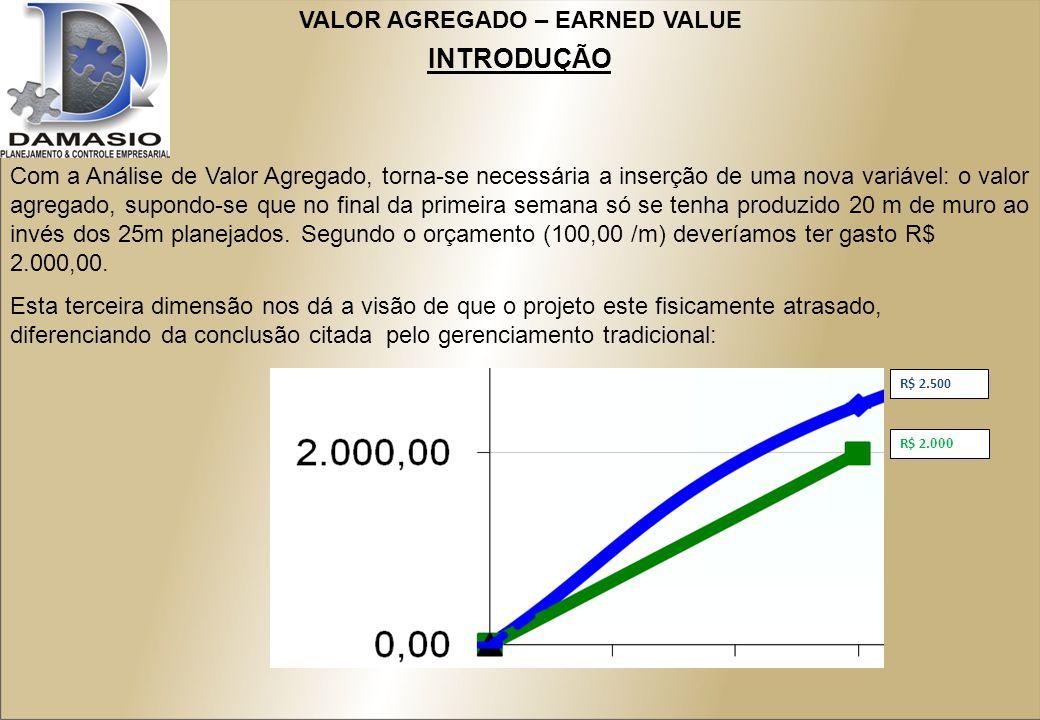 VALOR AGREGADO – EARNED VALUE INTRODUÇÃO Com a Análise de Valor Agregado, torna-se necessária a inserção de uma nova variável: o valor agregado, supondo-se que no final da primeira semana só se tenha produzido 20 m de muro ao invés dos 25m planejados.