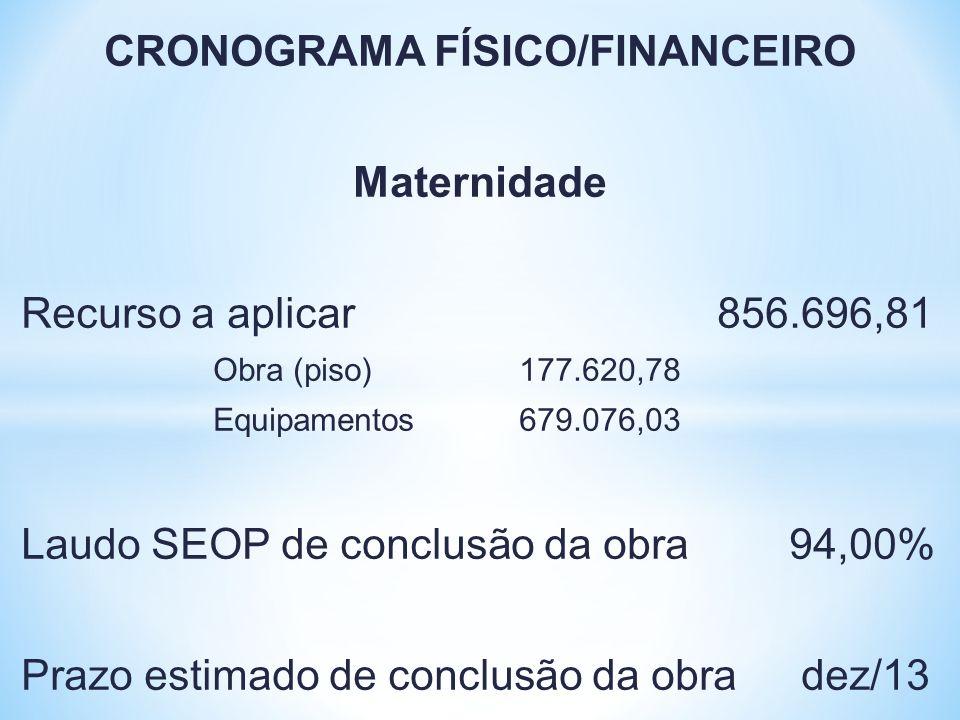 CRONOGRAMA FÍSICO/FINANCEIRO Maternidade Recurso a aplicar 856.696,81 Obra (piso) 177.620,78 Equipamentos 679.076,03 Laudo SEOP de conclusão da obra94