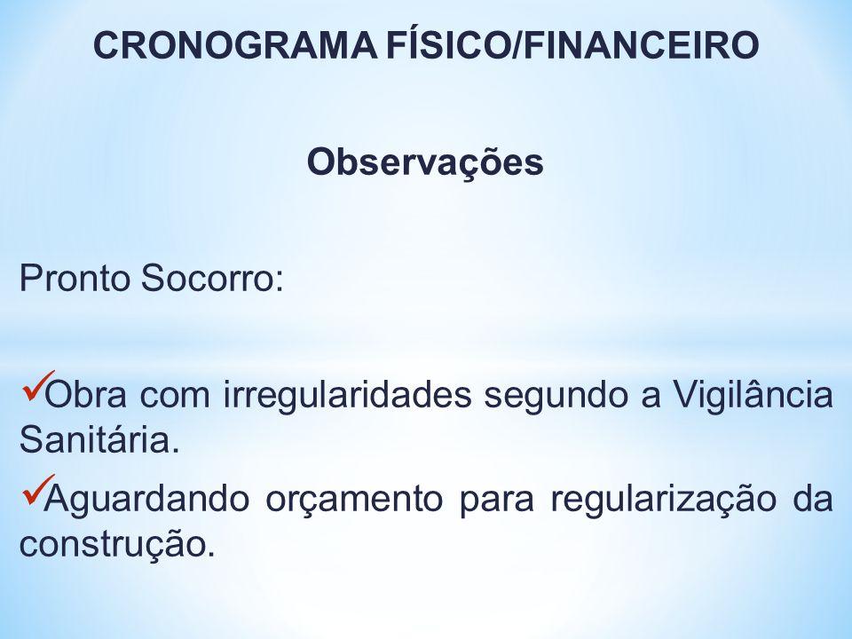 CRONOGRAMA FÍSICO/FINANCEIRO Observações Pronto Socorro: Obra com irregularidades segundo a Vigilância Sanitária. Aguardando orçamento para regulariza