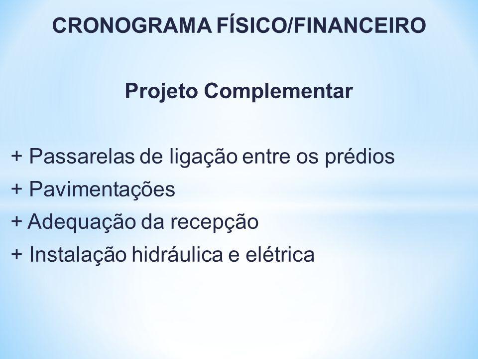 CRONOGRAMA FÍSICO/FINANCEIRO Projeto Complementar + Passarelas de ligação entre os prédios + Pavimentações + Adequação da recepção + Instalação hidráu