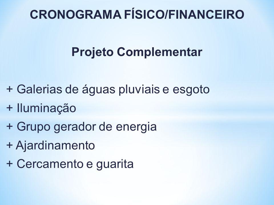 CRONOGRAMA FÍSICO/FINANCEIRO Projeto Complementar + Galerias de águas pluviais e esgoto + Iluminação + Grupo gerador de energia + Ajardinamento + Cerc