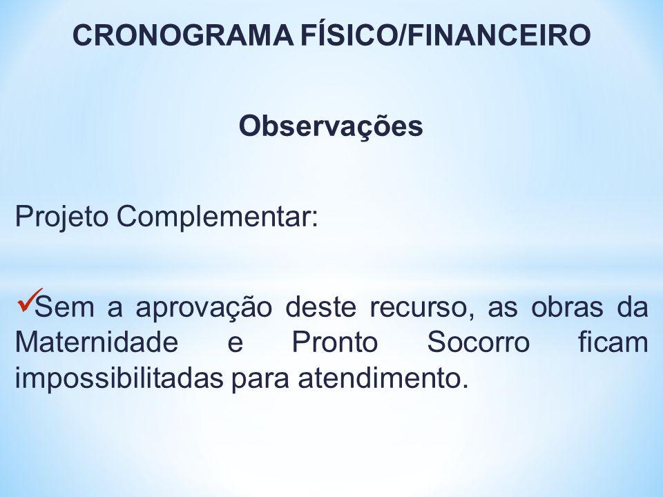 CRONOGRAMA FÍSICO/FINANCEIRO Observações Projeto Complementar: Sem a aprovação deste recurso, as obras da Maternidade e Pronto Socorro ficam impossibi