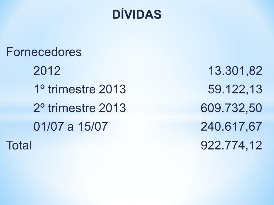 DÍVIDAS Fornecedores 2012 13.301,82 1º trimestre 2013 59.122,13 2º trimestre 2013 609.732,50 01/07 a 15/07 240.617,67 Total 922.774,12