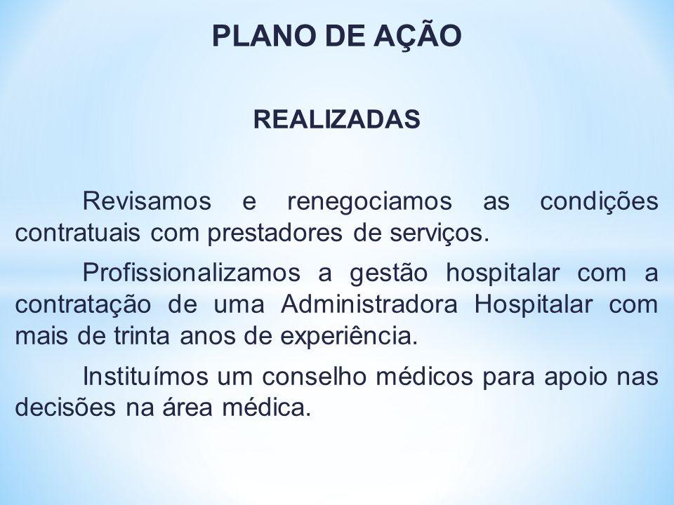 PLANO DE AÇÃO REALIZADAS Revisamos e renegociamos as condições contratuais com prestadores de serviços. Profissionalizamos a gestão hospitalar com a c