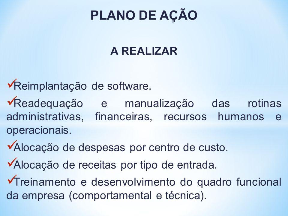 PLANO DE AÇÃO A REALIZAR Reimplantação de software. Readequação e manualização das rotinas administrativas, financeiras, recursos humanos e operaciona