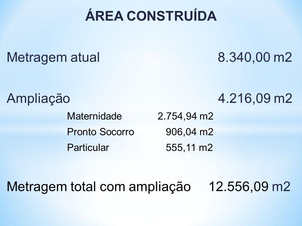 ÁREA CONSTRUÍDA Metragem atual 8.340,00 m2 Ampliação4.216,09 m2 Maternidade2.754,94 m2 Pronto Socorro 906,04 m2 Particular 555,11 m2 Metragem total co