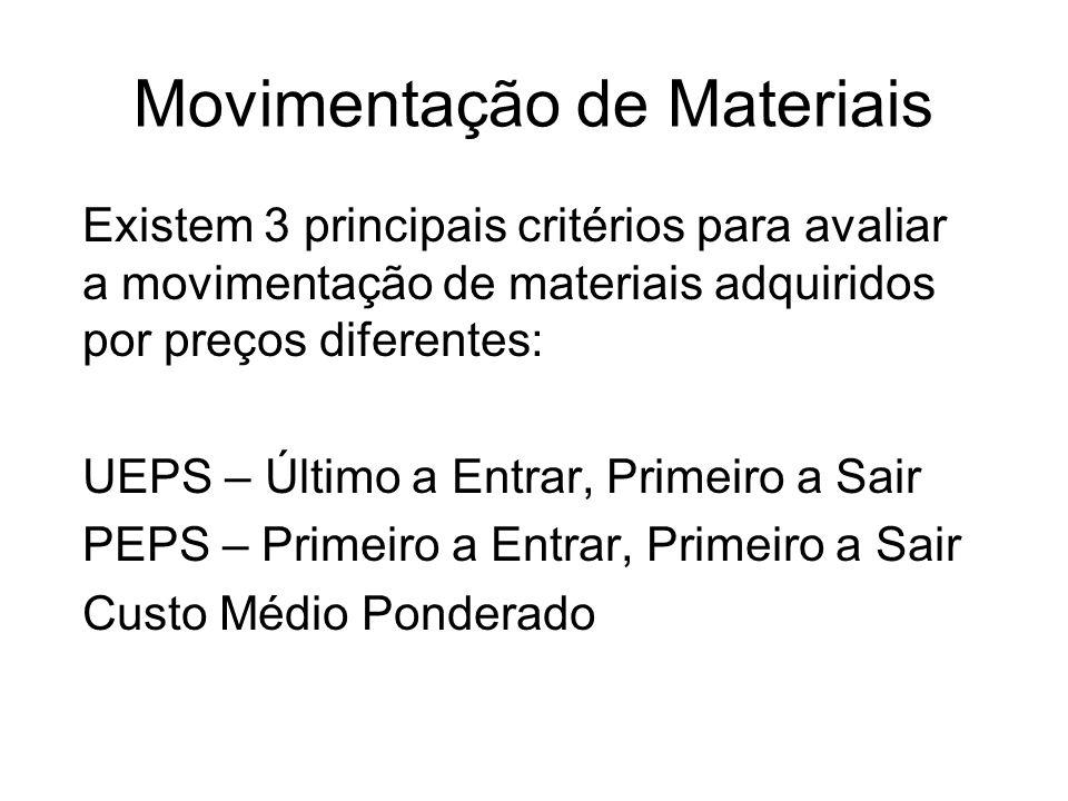 Movimentação de Materiais Existem 3 principais critérios para avaliar a movimentação de materiais adquiridos por preços diferentes: UEPS – Último a En