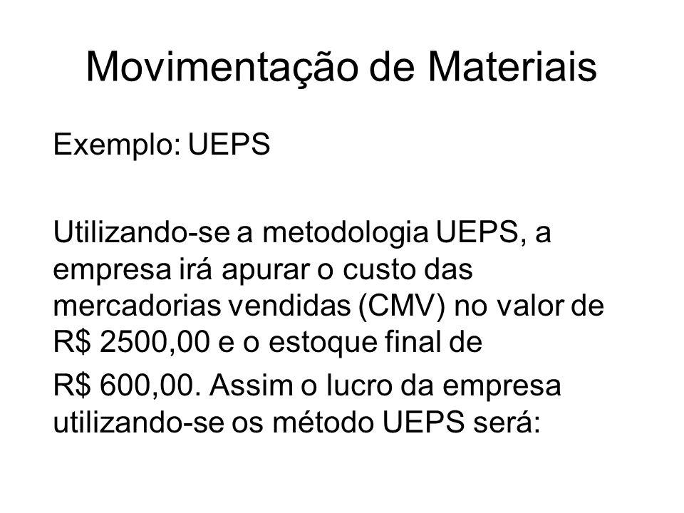 Movimentação de Materiais Exemplo: UEPS Utilizando-se a metodologia UEPS, a empresa irá apurar o custo das mercadorias vendidas (CMV) no valor de R$ 2