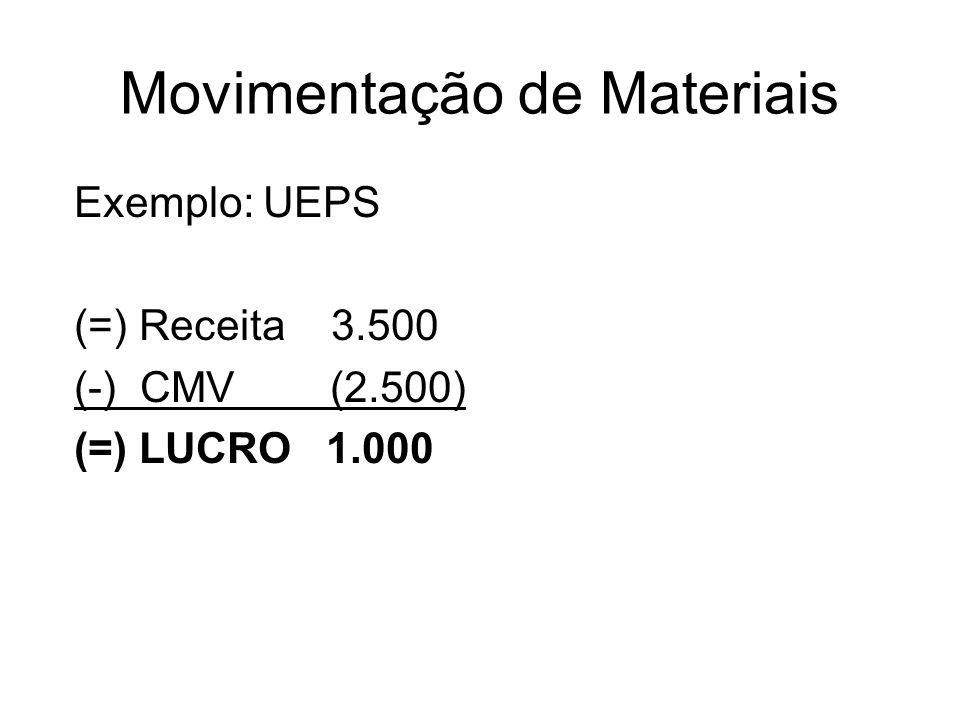 Movimentação de Materiais Exemplo: UEPS (=) Receita 3.500 (-) CMV (2.500) (=) LUCRO 1.000
