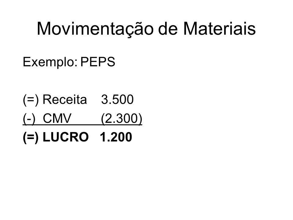 Movimentação de Materiais Exemplo: PEPS (=) Receita 3.500 (-) CMV (2.300) (=) LUCRO 1.200