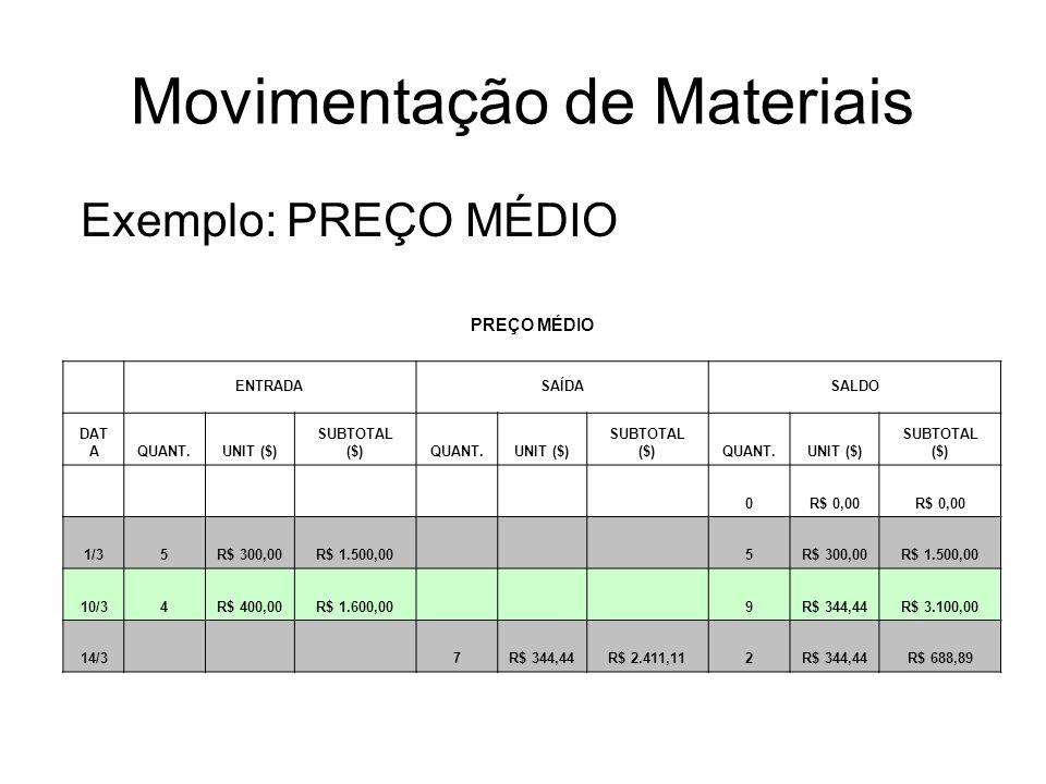 Movimentação de Materiais Exemplo: PREÇO MÉDIO PREÇO MÉDIO ENTRADASAÍDASALDO DAT AQUANT.UNIT ($) SUBTOTAL ($)QUANT.UNIT ($) SUBTOTAL ($)QUANT.UNIT ($)