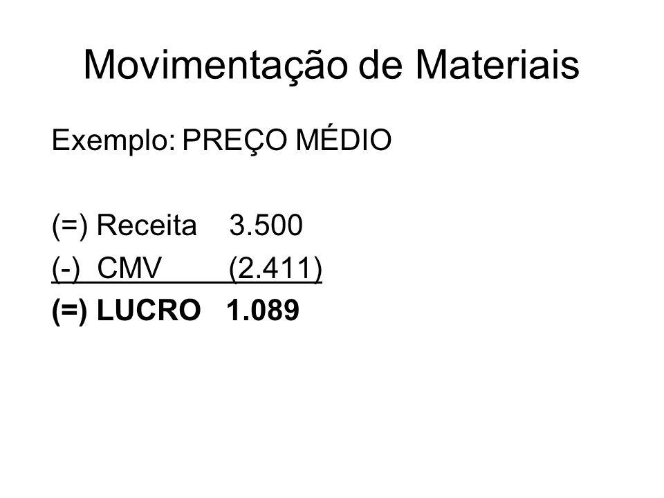 Movimentação de Materiais Exemplo: PREÇO MÉDIO (=) Receita 3.500 (-) CMV (2.411) (=) LUCRO 1.089