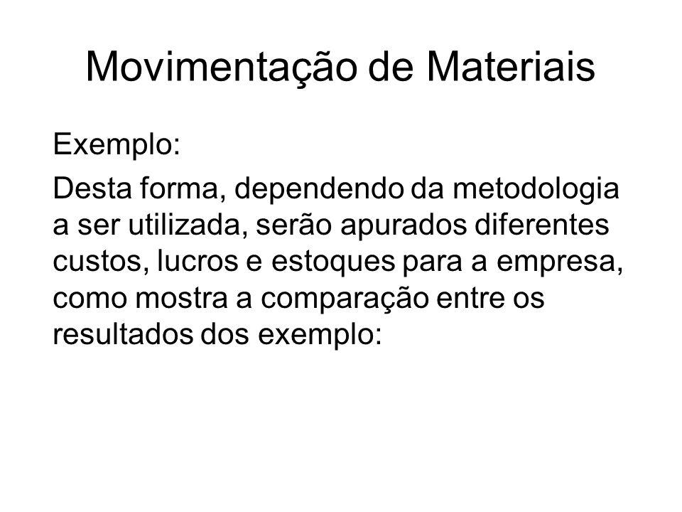 Movimentação de Materiais Exemplo: Desta forma, dependendo da metodologia a ser utilizada, serão apurados diferentes custos, lucros e estoques para a