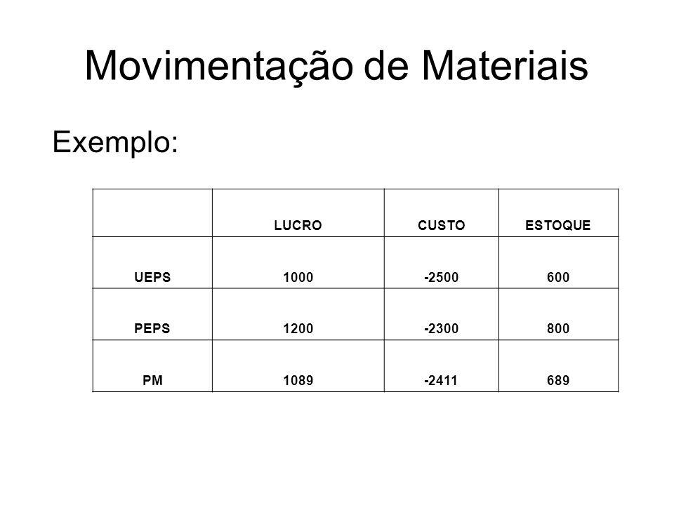 Movimentação de Materiais Exemplo: LUCROCUSTOESTOQUE UEPS1000-2500600 PEPS1200-2300800 PM1089-2411689