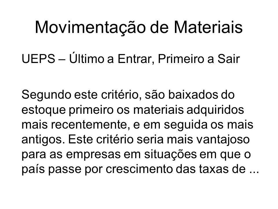 Movimentação de Materiais UEPS – Último a Entrar, Primeiro a Sair Segundo este critério, são baixados do estoque primeiro os materiais adquiridos mais