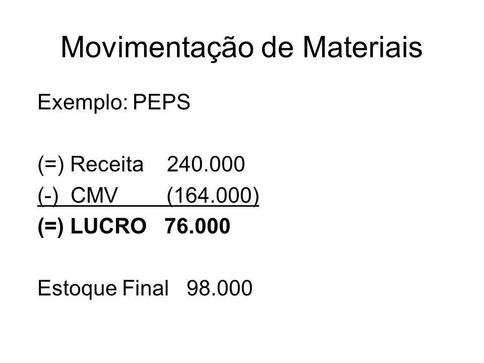 Movimentação de Materiais Exemplo: PEPS (=) Receita 240.000 (-) CMV (164.000) (=) LUCRO 76.000 Estoque Final 98.000