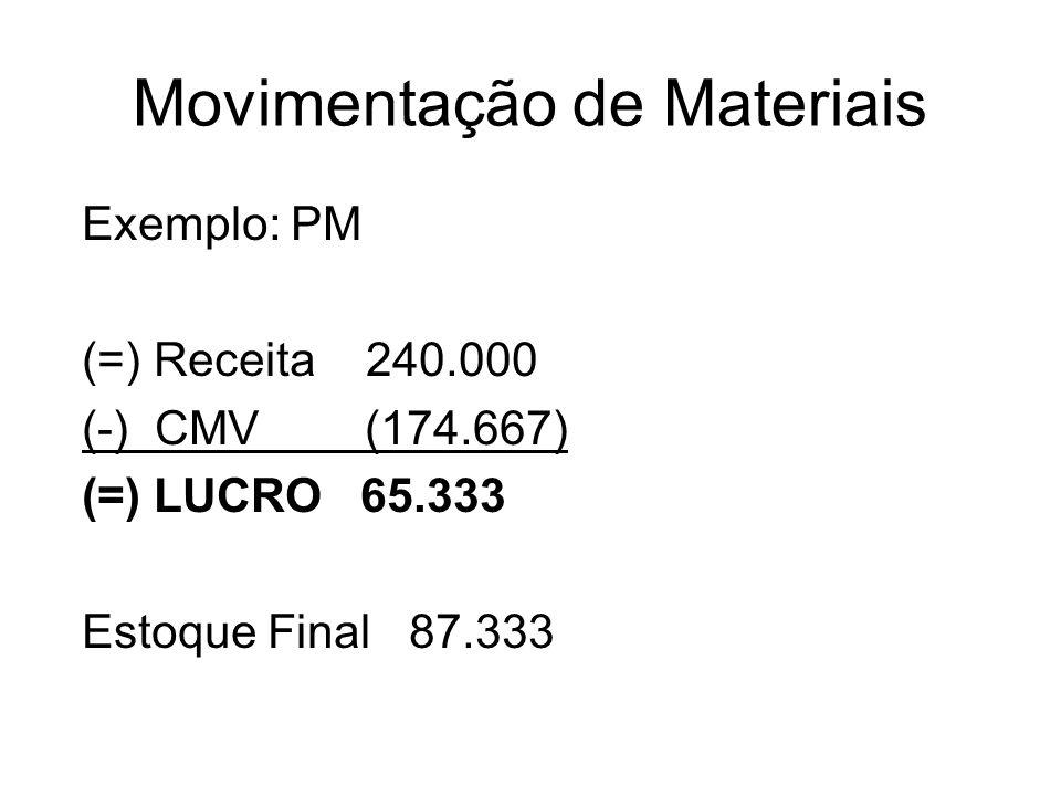 Movimentação de Materiais Exemplo: PM (=) Receita 240.000 (-) CMV (174.667) (=) LUCRO 65.333 Estoque Final 87.333