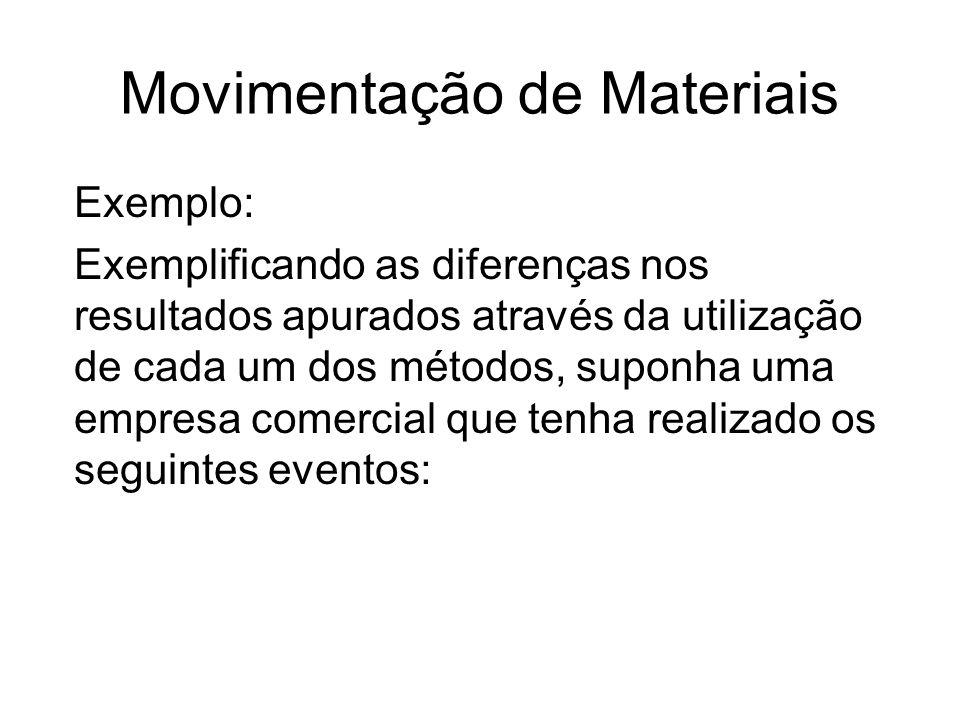 Movimentação de Materiais Exemplo: Exemplificando as diferenças nos resultados apurados através da utilização de cada um dos métodos, suponha uma empr