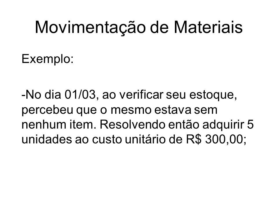 Movimentação de Materiais Exemplo: -No dia 01/03, ao verificar seu estoque, percebeu que o mesmo estava sem nenhum item. Resolvendo então adquirir 5 u