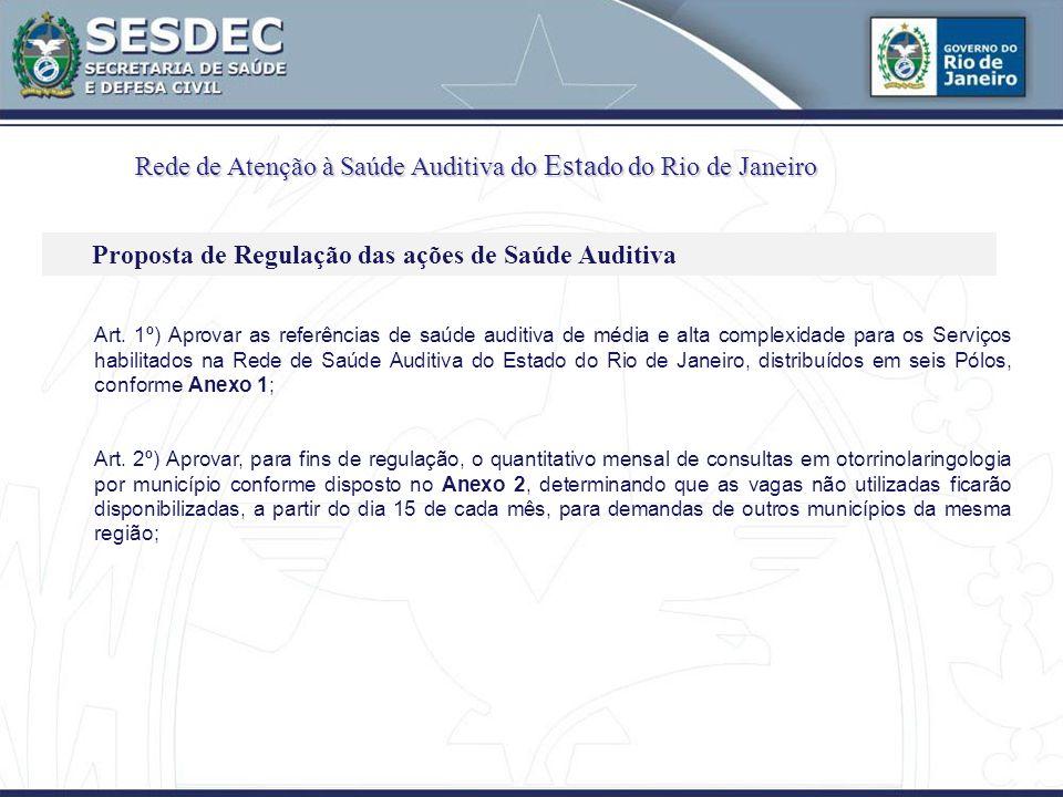 Proposta de Regulação das ações de Saúde Auditiva Rede de Atenção à Saúde Auditiva do Esta do do Rio de Janeiro Art.