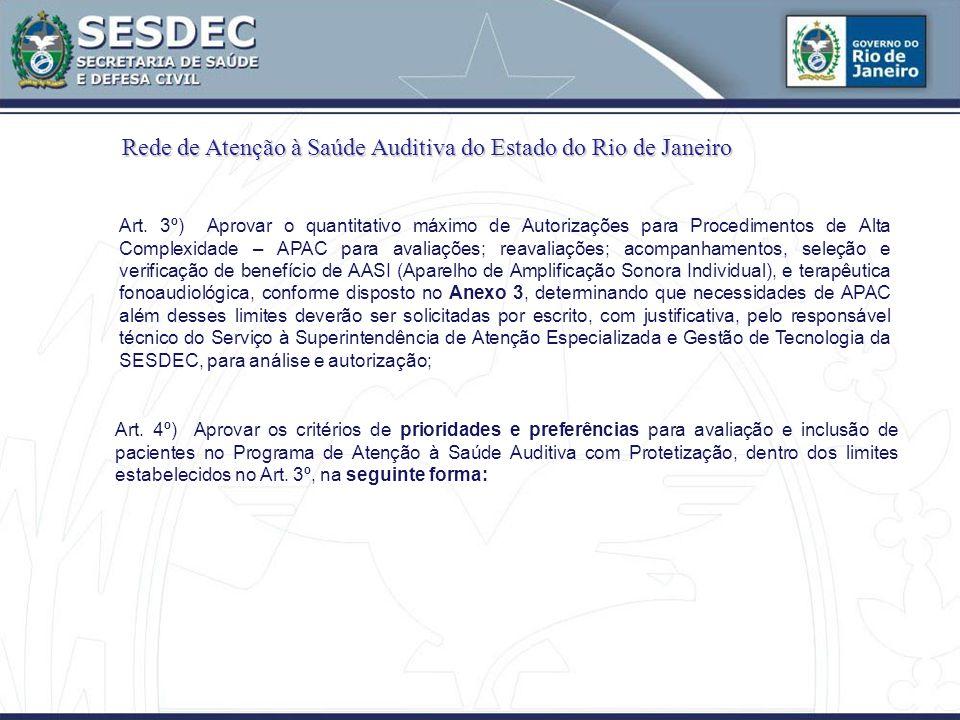 Art. 3º) Aprovar o quantitativo máximo de Autorizações para Procedimentos de Alta Complexidade – APAC para avaliações; reavaliações; acompanhamentos,
