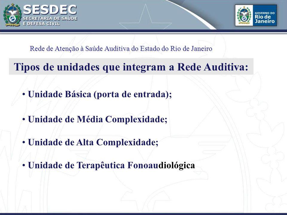 Unidade Básica (porta de entrada); Unidade de Média Complexidade; Unidade de Alta Complexidade; Unidade de Terapêutica Fonoaudiológica Rede de Atenção à Saúde Auditiva do Estado do Rio de Janeiro Tipos de unidades que integram a Rede Auditiva: