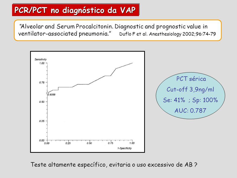PCT sérica Cut-off 3,9ng/ml Se: 41% ; Sp: 100% AUC: 0.787 Teste altamente específico, evitaria o uso excessivo de AB .