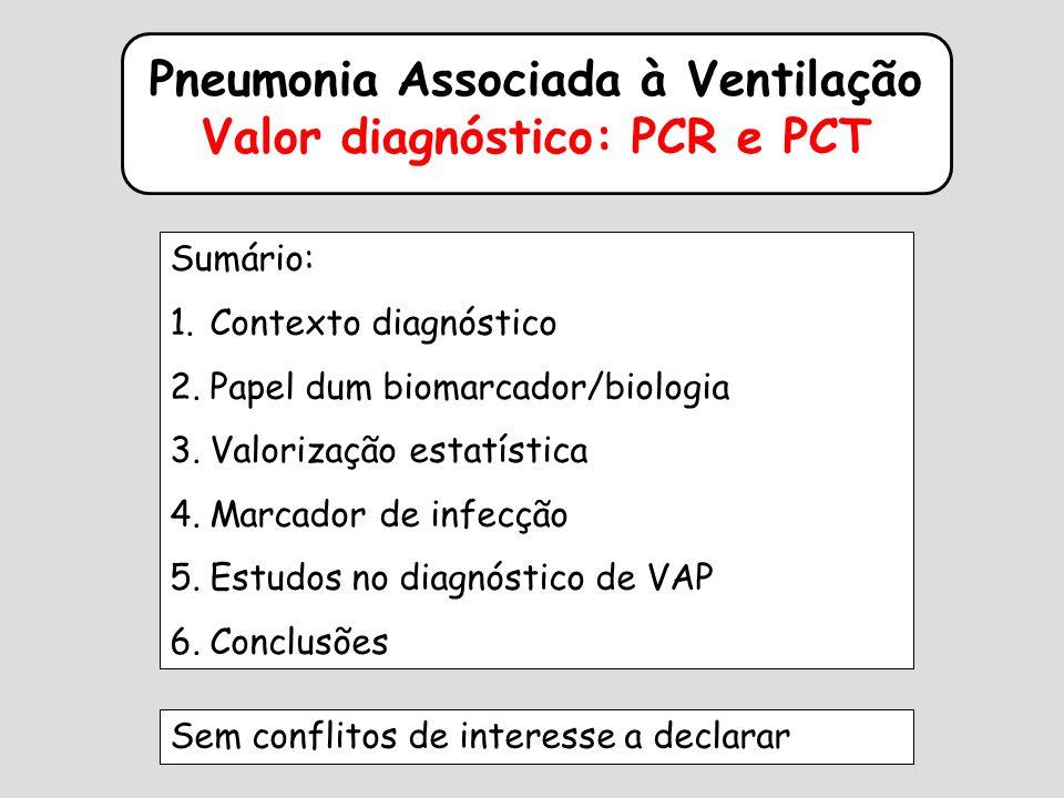 Sumário: 1.Contexto diagnóstico 2.Papel dum biomarcador/biologia 3.Valorização estatística 4.Marcador de infecção 5.Estudos no diagnóstico de VAP 6.Conclusões Pneumonia Associada à Ventilação Valor diagnóstico: PCR e PCT Sem conflitos de interesse a declarar