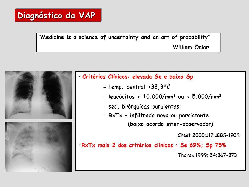 - Um critério clínico, apenas, poderá indicar testes diagnósticos - Considerar instabilidade hemodinâmica ou deterioração gasométrica sob VM AJRCCM 2000; 161:1942-1948 -  da Se com TC-Tórax – 1/3 dos casos (nomeadamente no ARDS) Radiology 1993;188:479-485 ARDS – maior índice de suspeita Diagnóstico da VAP Os critérios clínicos têm uma moderada capacidade preditiva em diagnosticar pneumonia.
