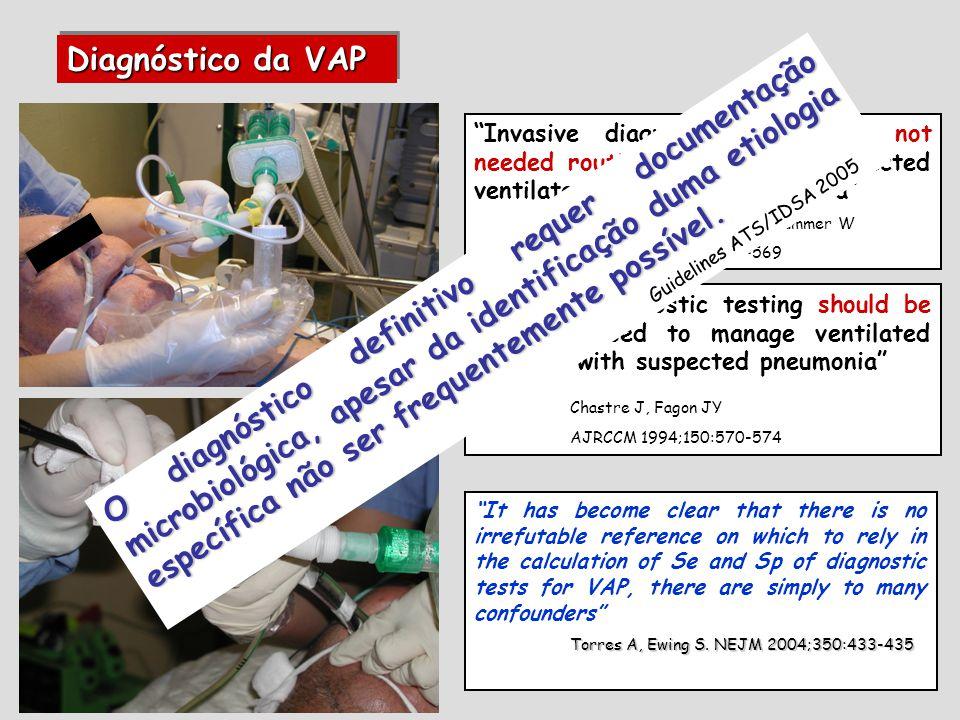 Diagnóstico da VAP As culturas bacterianas necessitam, pelo menos, 24-48h.