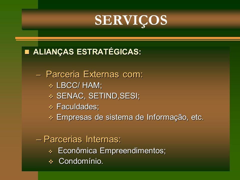 ALIANÇAS ESTRATÉGICAS: ALIANÇAS ESTRATÉGICAS: – Parceria Externas com:  LBCC/ HAM;  SENAC, SETIND,SESI;  Faculdades;  Empresas de sistema de Infor