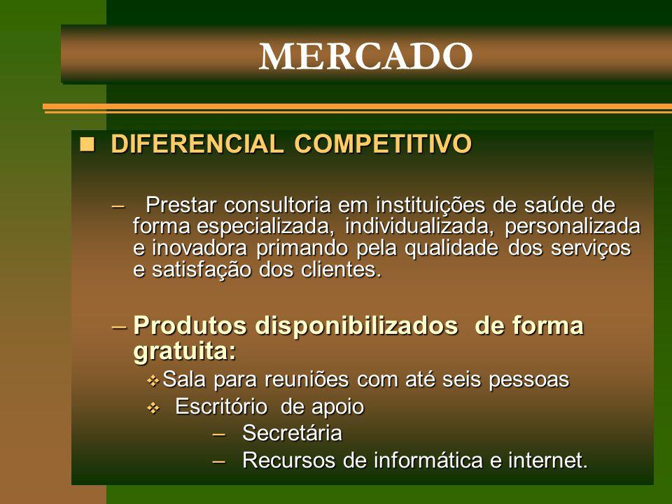 DIFERENCIAL COMPETITIVO DIFERENCIAL COMPETITIVO – Prestar consultoria em instituições de saúde de forma especializada, individualizada, personalizada