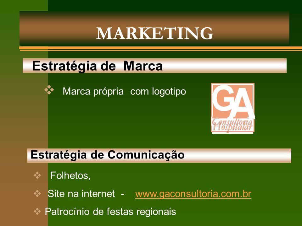 MARKETING Estratégia de Marca  Marca própria com logotipo Estratégia de Comunicação  Folhetos,  Site na internet - www.gaconsultoria.com.brwww.gaco