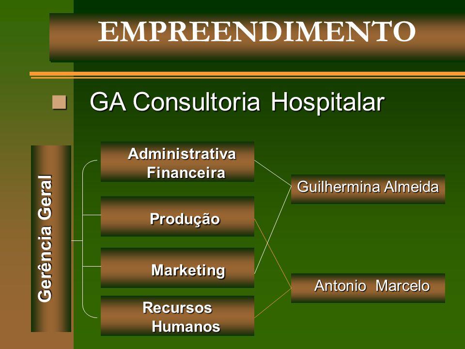 EMPREENDIMENTO GA Consultoria Hospitalar GA Consultoria Hospitalar Gerência Geral Administrativa Financeira Administrativa Financeira Produção Produçã