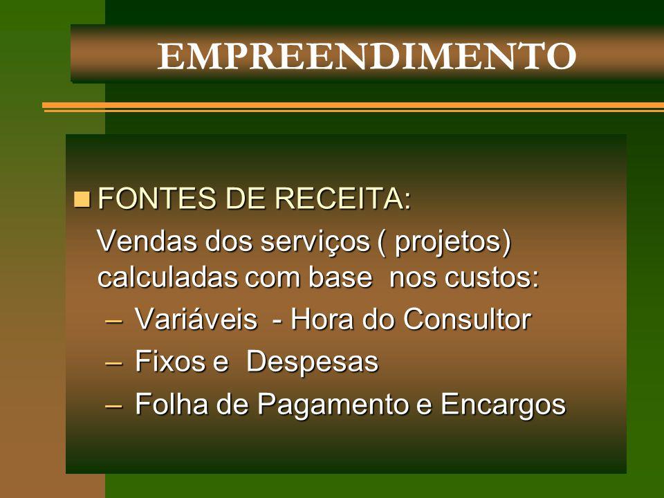 FONTES DE RECEITA: FONTES DE RECEITA: Vendas dos serviços ( projetos) calculadas com base nos custos: Vendas dos serviços ( projetos) calculadas com b