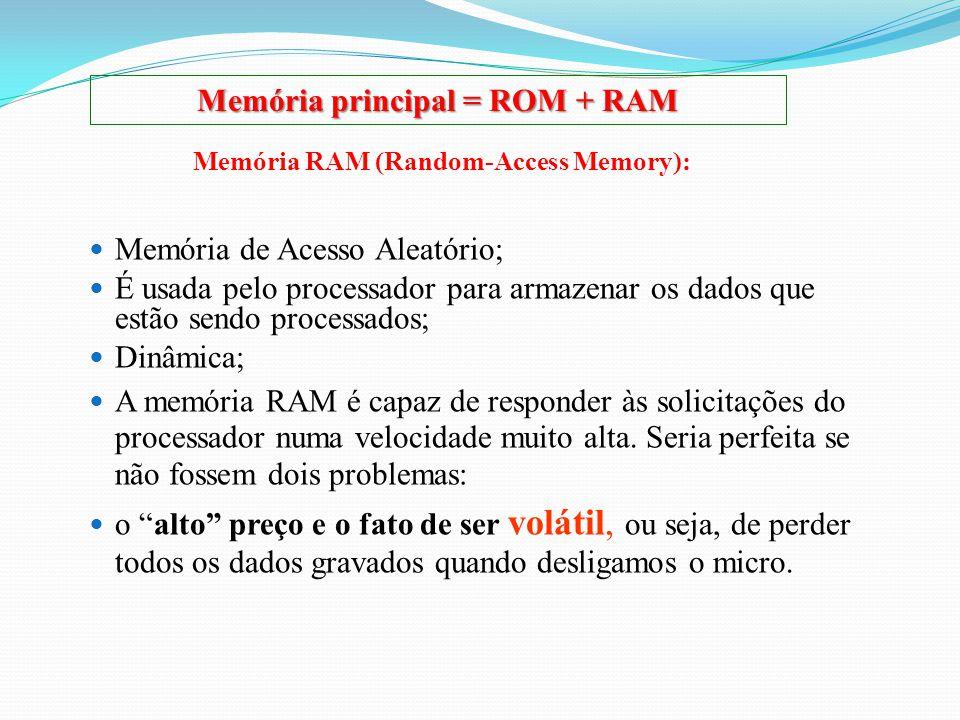 Memória ROM (Read-only Memory): Memória somente de leitura Não Volátil Os dados nele contido não podem ser alterados, somente lidos e usados; Principa
