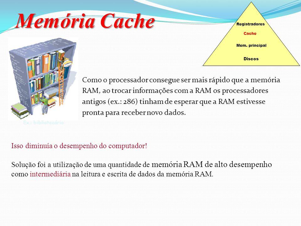 Os sistemas operacionais atuais permitem ao processador usar o Disco Rígido para gravar dados caso a memória RAM se esgote, recurso chamado de memória