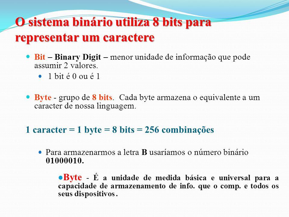 O sistema binário emprega 2 dígitos (0 e 1); usa base 2. Ele é utilizado nos computadores eletrônicos pois representa adequadamente os possíveis estad