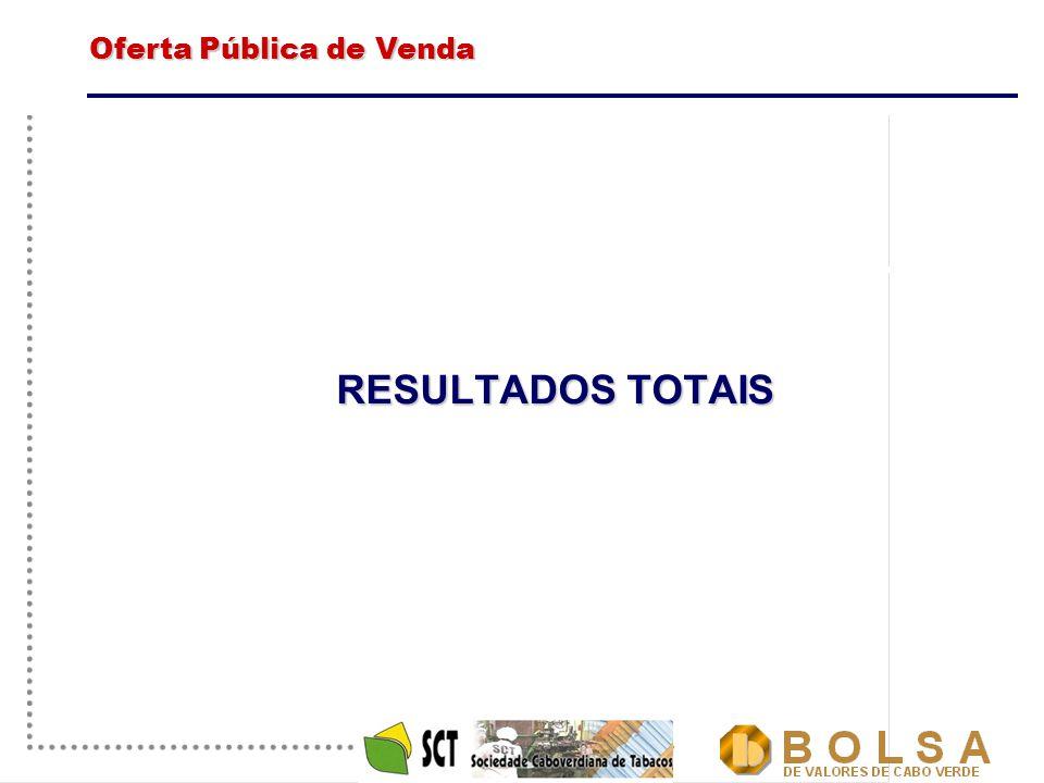 16 RESULTADOS TOTAIS Oferta Pública de Venda Oferta Pública de Venda