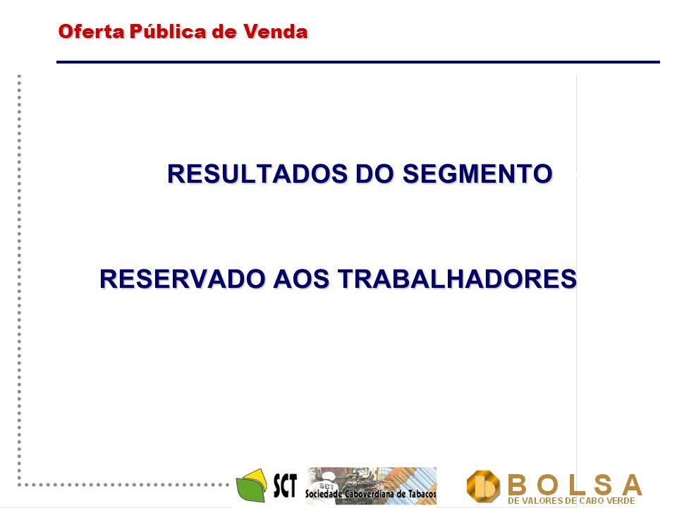 6 RESULTADOS DO SEGMENTO RESERVADO AOS TRABALHADORES Oferta Pública de Venda Oferta Pública de Venda