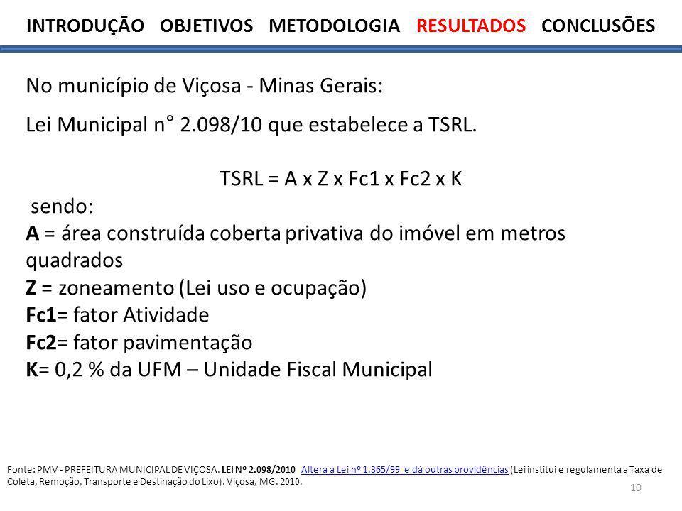 10 No município de Viçosa - Minas Gerais: Lei Municipal n° 2.098/10 que estabelece a TSRL. TSRL = A x Z x Fc1 x Fc2 x K sendo: A = área construída cob