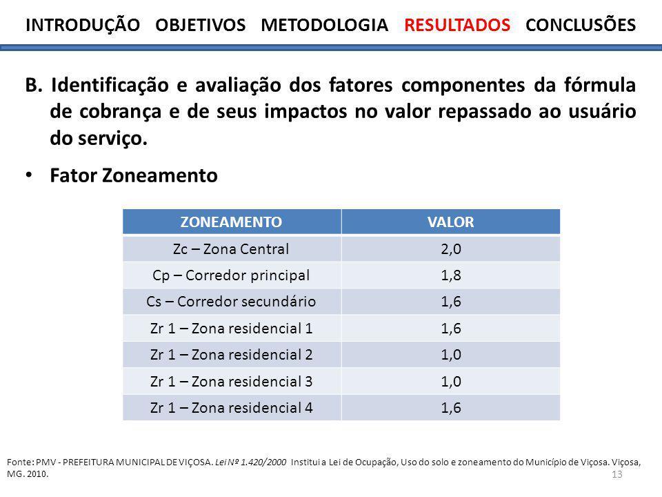 13 B. Identificação e avaliação dos fatores componentes da fórmula de cobrança e de seus impactos no valor repassado ao usuário do serviço. Fator Zone