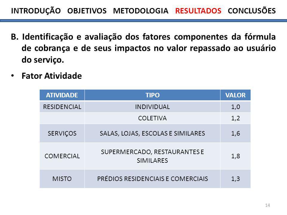 14 B. Identificação e avaliação dos fatores componentes da fórmula de cobrança e de seus impactos no valor repassado ao usuário do serviço. Fator Ativ