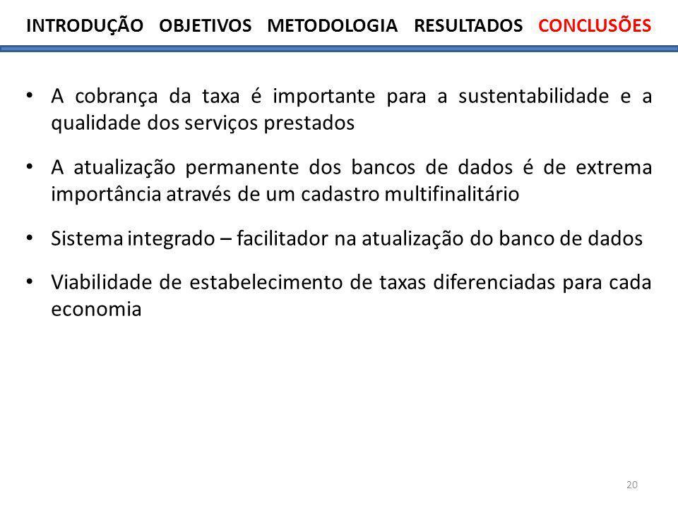 20 A cobrança da taxa é importante para a sustentabilidade e a qualidade dos serviços prestados A atualização permanente dos bancos de dados é de extr