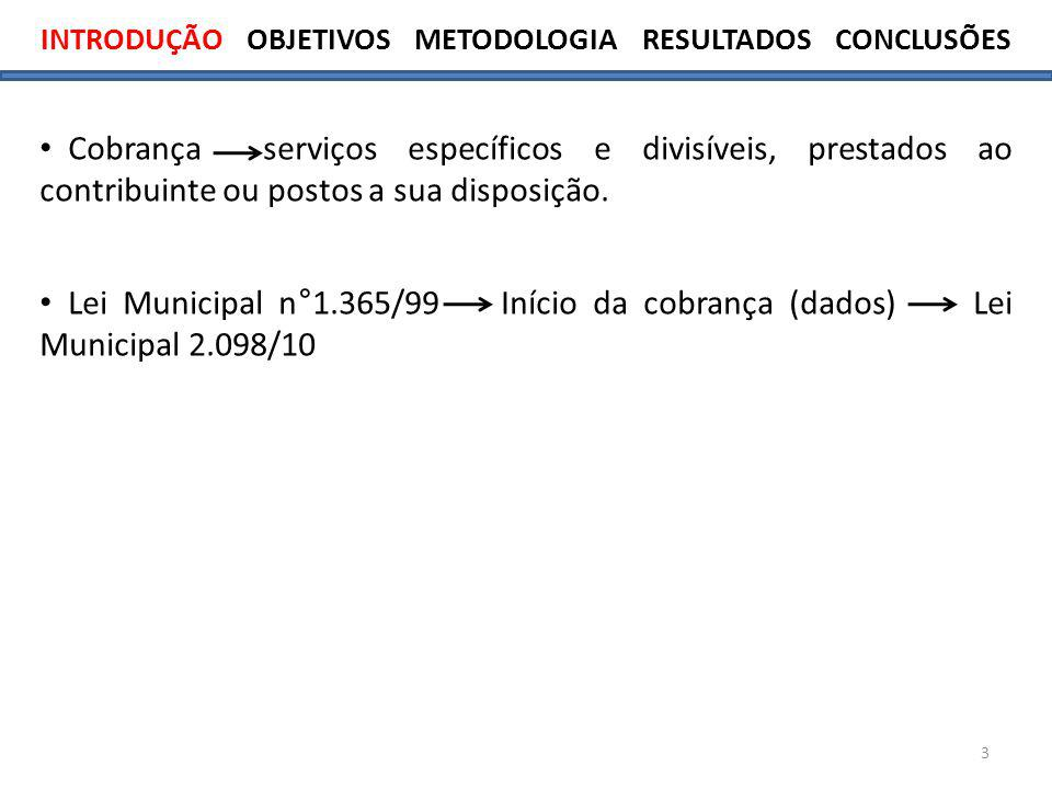 3 Cobrança serviços específicos e divisíveis, prestados ao contribuinte ou postos a sua disposição. Lei Municipal n°1.365/99 Início da cobrança (dados